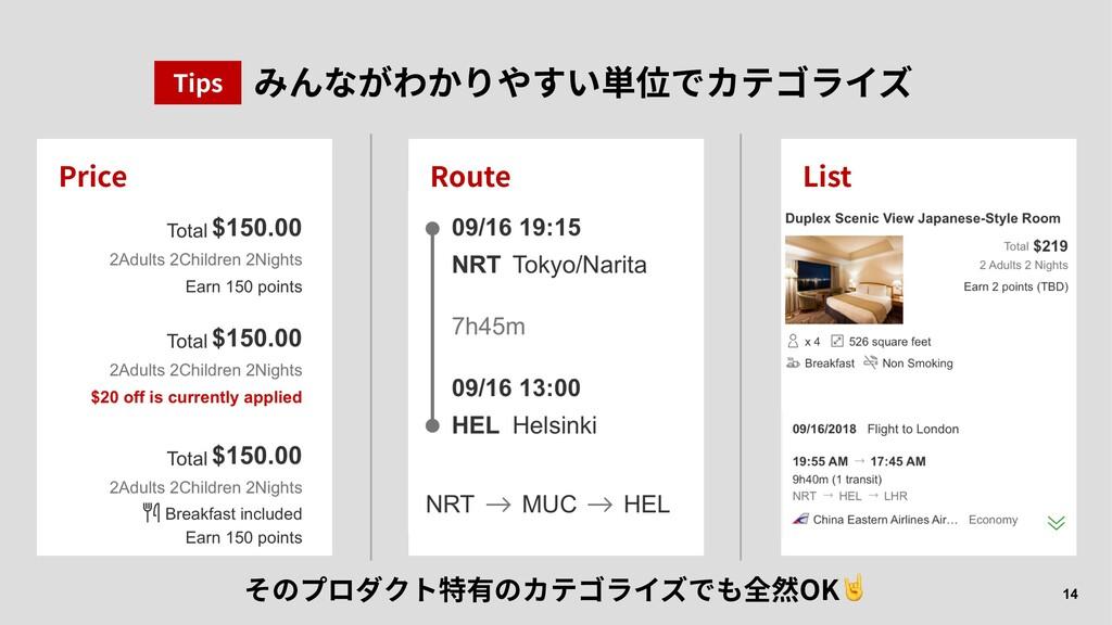 14 Tips Price Route List OK
