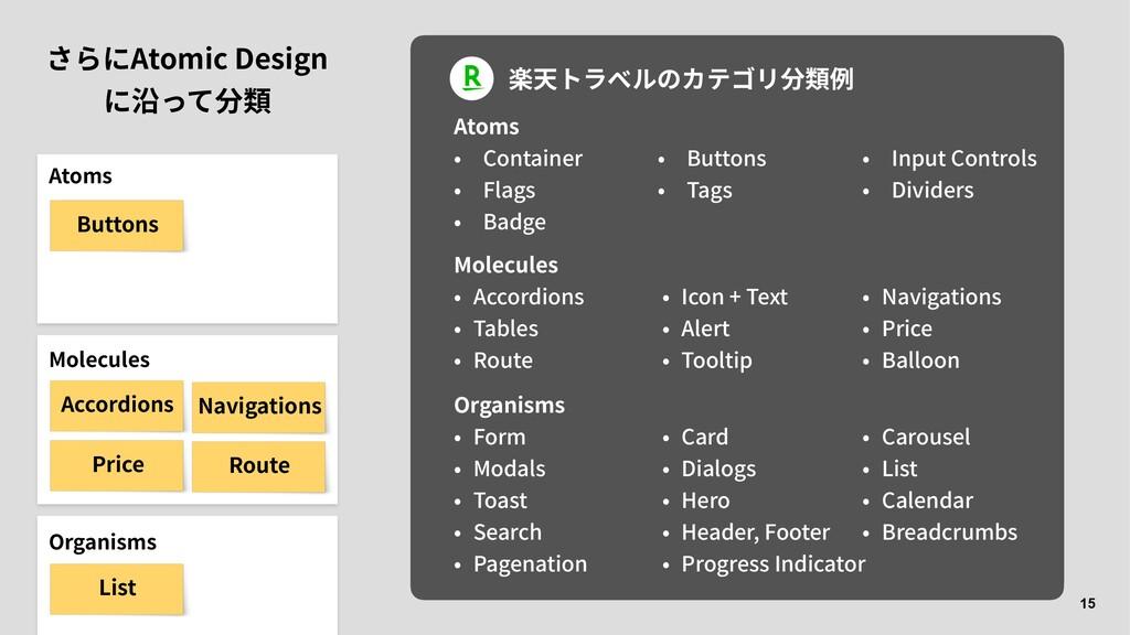 15 Atomic Design Atoms Molecules Organisms Butt...