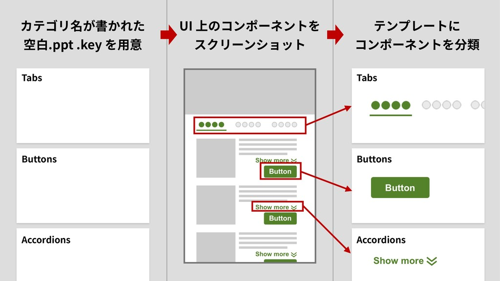 9 .ppt .key UI Tabs Buttons Accordions Tabs But...