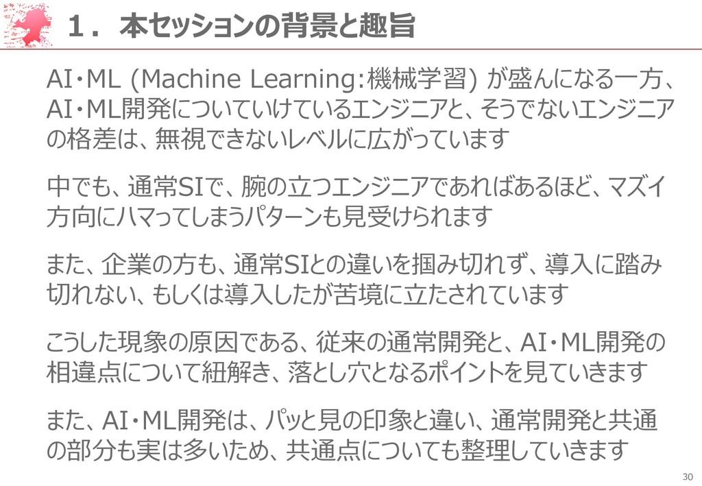 30 1.本セッションの背景と趣旨 AI・ML (Machine Learning:機械学習)...