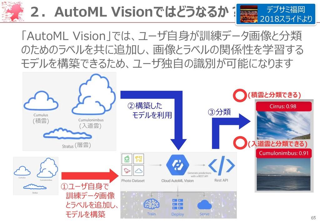65 2.AutoML Visionではどうなるか? 「AutoML Vision」では、ユー...