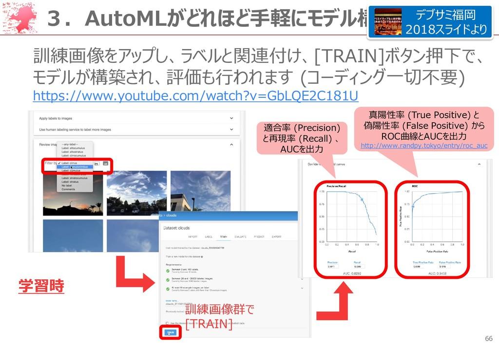 66 3.AutoMLがどれほど手軽にモデル構築できるか? 訓練画像をアップし、ラベルと関連付...