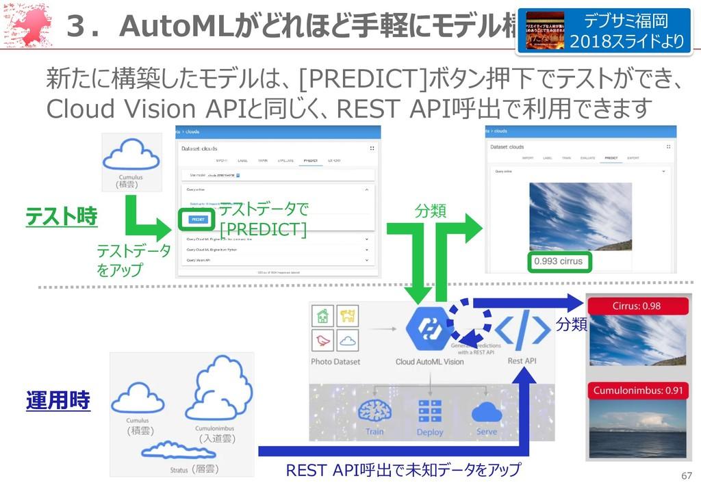 67 3.AutoMLがどれほど手軽にモデル構築できるか? 新たに構築したモデルは、[PRED...
