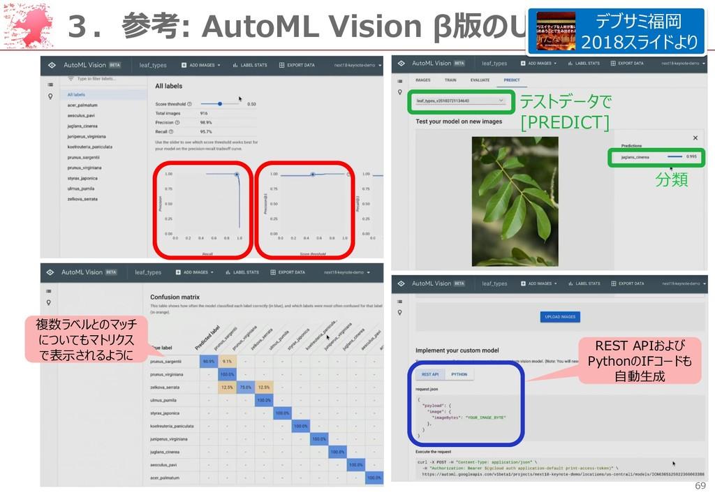 69 3.参考: AutoML Vision β版のUI テストデータで [PREDICT] ...