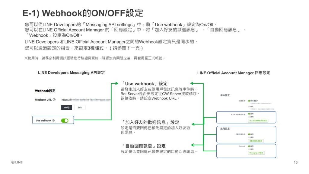 E-1) Webhook的ON/OFF設定 您可以從LINE Developers的「Mess...