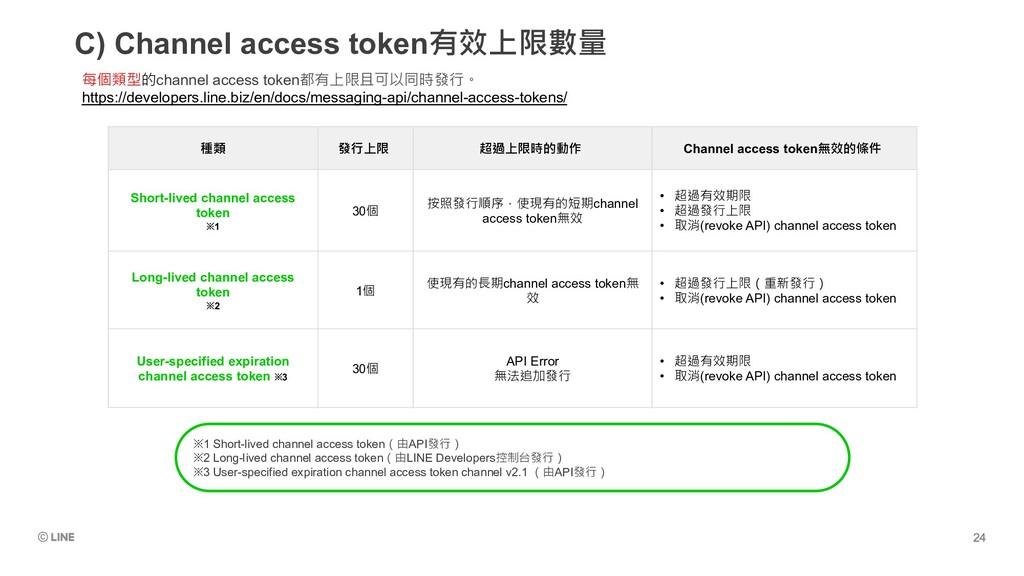 C) Channel access token有效上限數量 每個類型的channel acce...