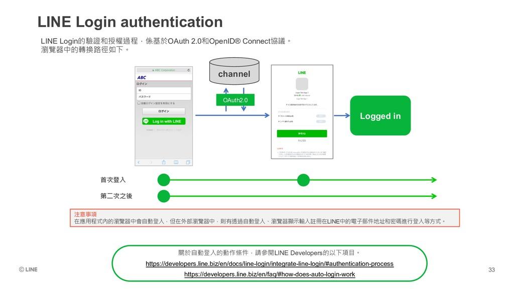 LINE Login authentication LINE Login的驗證和授權過程,係基...