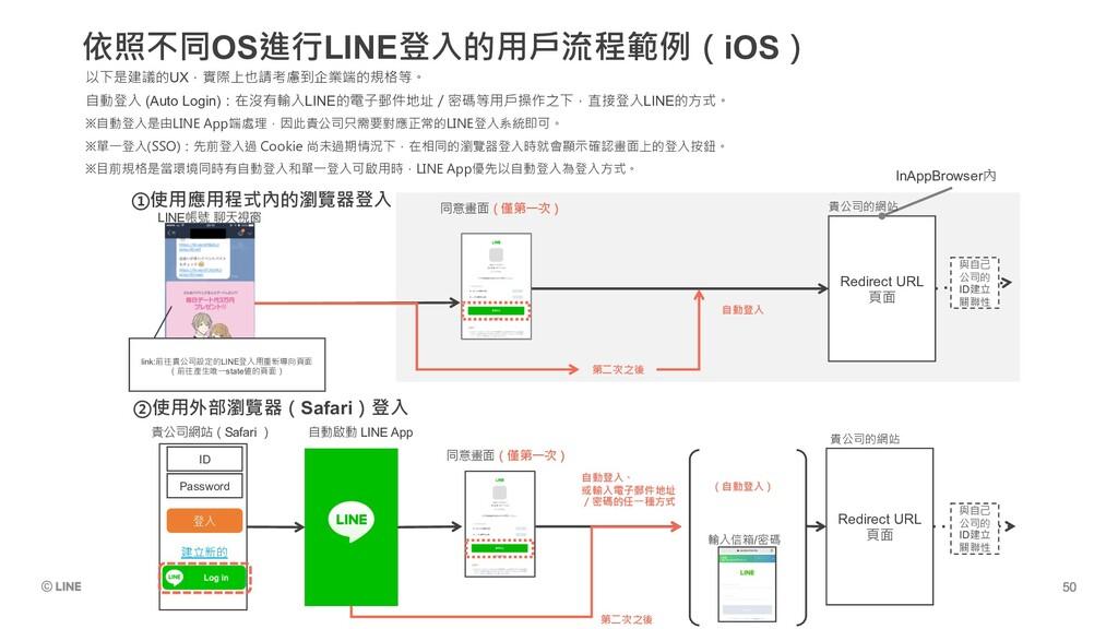 依照不同OS進行LINE登入的用戶流程範例(iOS) LINE帳號 聊天視窗 Redirect...