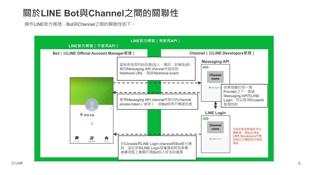 關於LINE Bot與Channel之間的關聯性 操作LINE官方帳號,Bot與Channel...