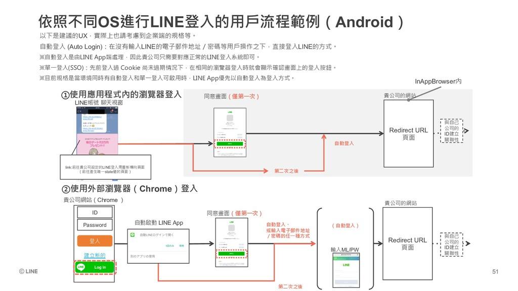 依照不同OS進行LINE登入的用戶流程範例(Android) Redirect URL 頁面 ...