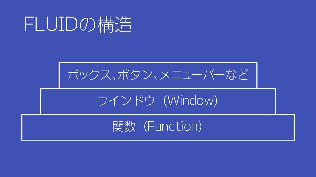 FLUIDの構造 関数 (Function) ウインドウ (Window) ボックス、ボタン、...