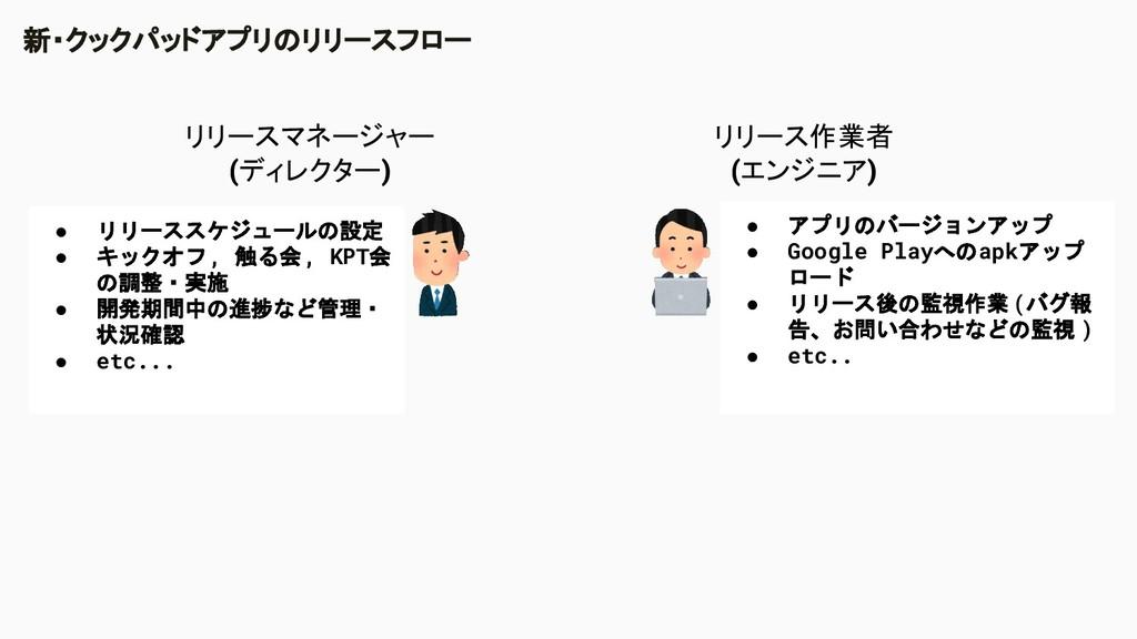 リリースマネージャー (ディレクター) リリース作業者 (エンジニア) 新・クックパッドアプリ...