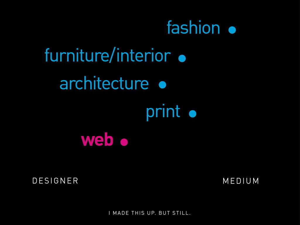 DESIGNER MEDIUM fashion furniture/interior arch...