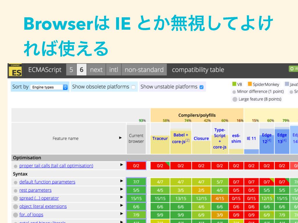 Browser IE ͱ͔ແࢹͯ͠Α͚ Ε͑Δ
