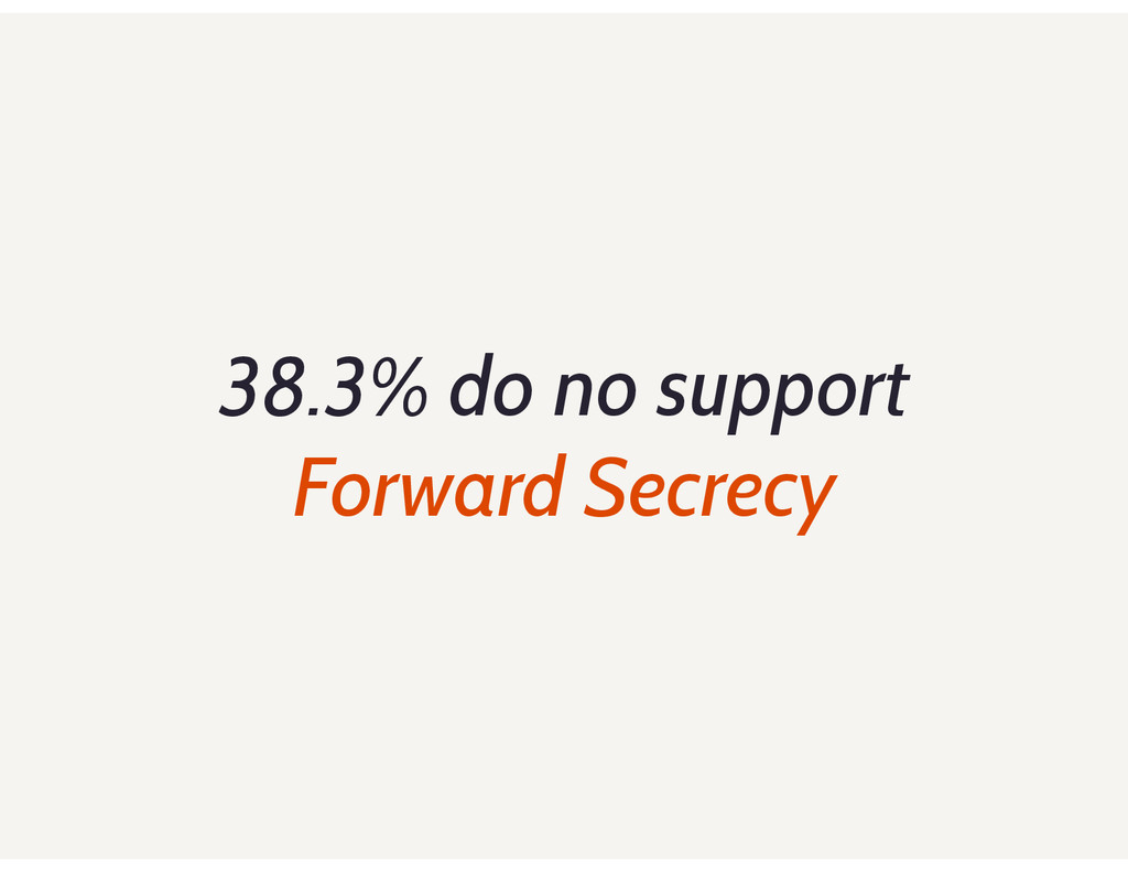 38.3% do no support Forward Secrecy