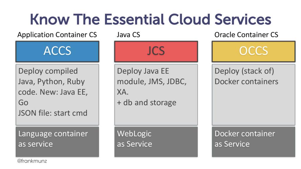 Know The Essential Cloud Services ACCS JCS OCCS...