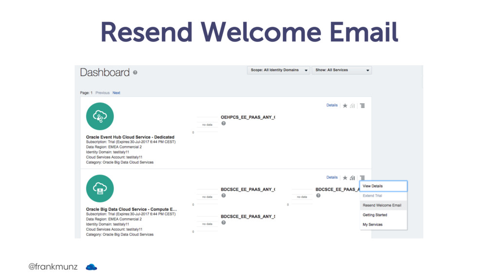 Resend Welcome Email @frankmunz