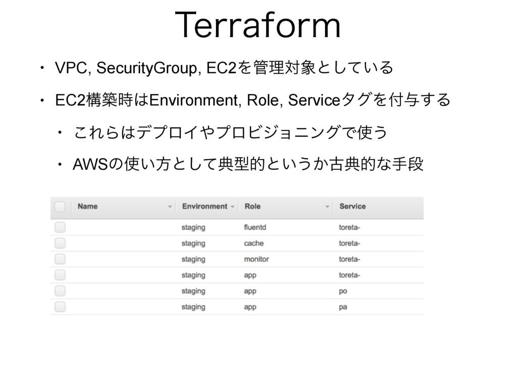 5FSSBGPSN • VPC, SecurityGroup, EC2Λཧରͱ͍ͯ͠Δ •...