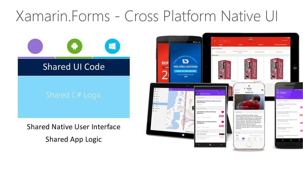 Xamarin.Forms - Cross Platform Native UI Shared...