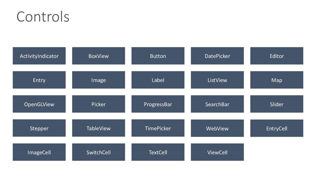 ActivityIndicator BoxView Button DatePicker Edi...