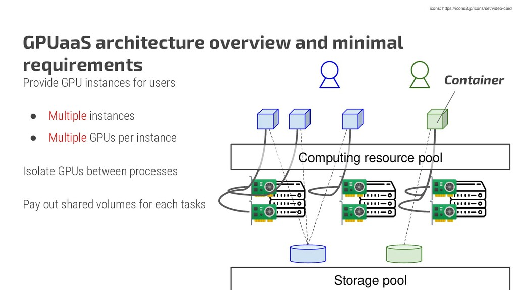 Provide GPU instances for users ● Multiple inst...