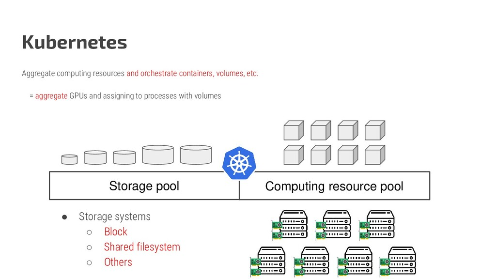 Kubernetes Aggregate computing resources and or...