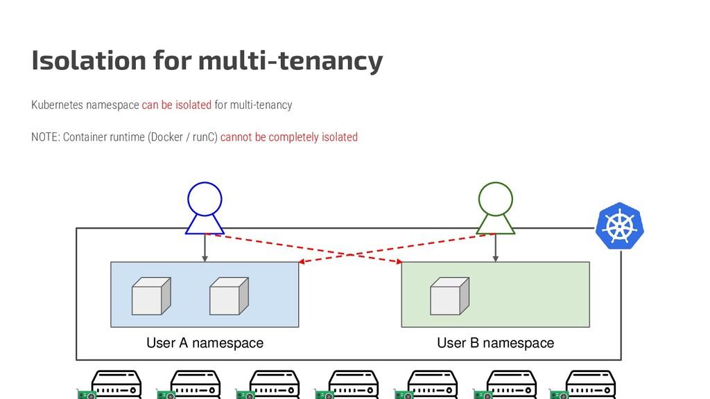 Isolation for multi-tenancy Kubernetes namespac...