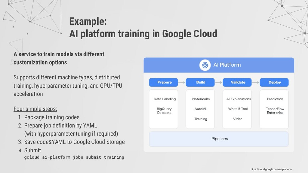 Example: AI platform training in Google Cloud A...