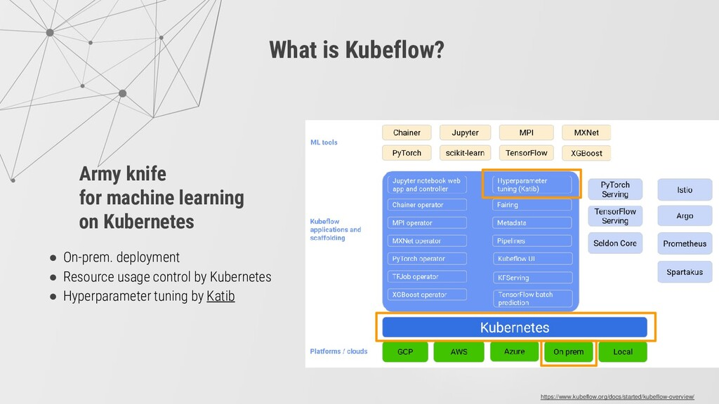 Army knife for machine learning on Kubernetes h...