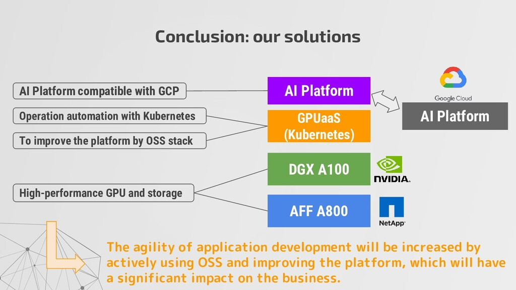 To improve the platform by OSS stack Operation ...