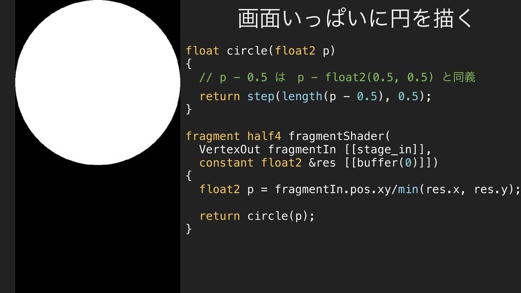 ը໘͍ͬͺ͍ʹԁΛඳ͘ float circle(float2 p) { // p - 0.5...