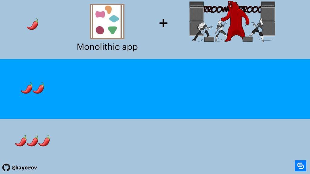 @hayorov Monolithic app +