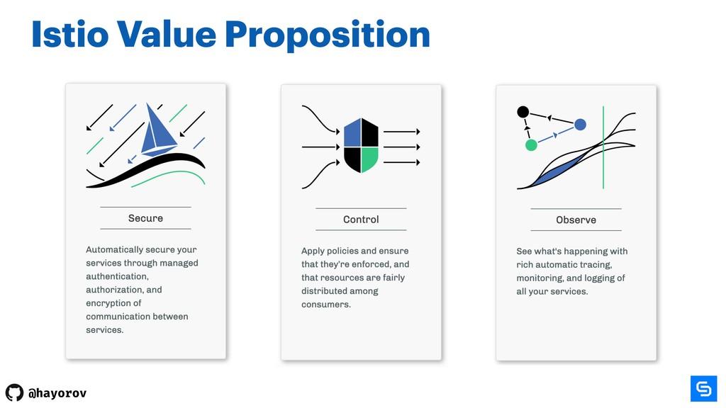 @hayorov Istio Value Proposition