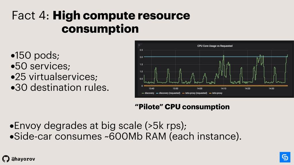 @hayorov Fact 4: High compute resource consump...