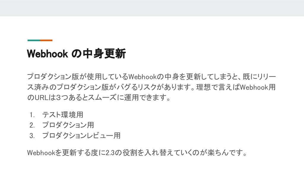 Webhook の中身更新 プロダクション版が使用しているWebhookの中身を更新してしまう...