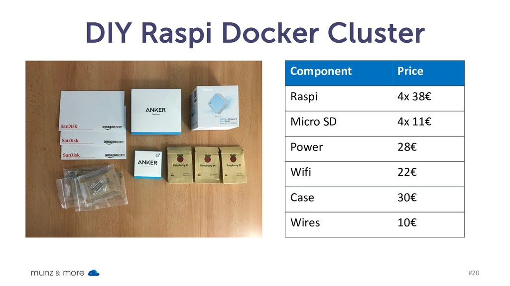 DIY Raspi Docker Cluster munz & more #20 Compon...