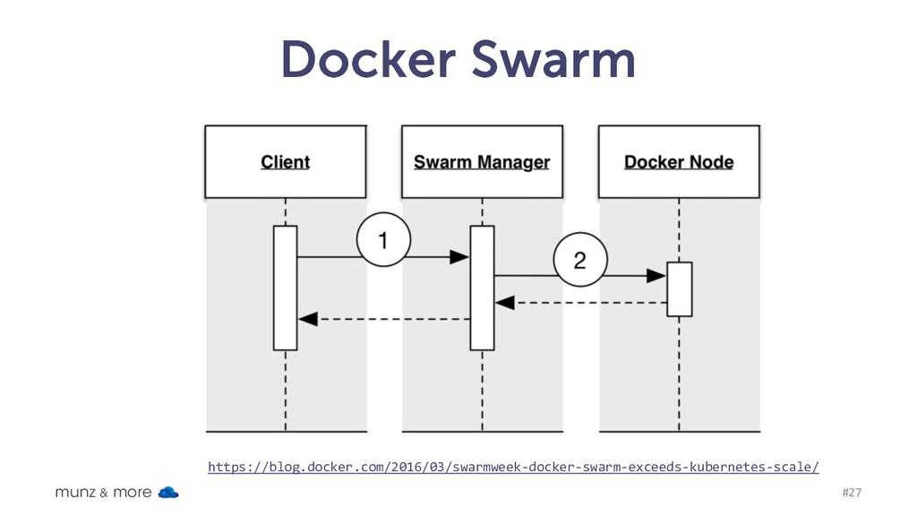 Docker Swarm munz & more #27 https://blog.docke...