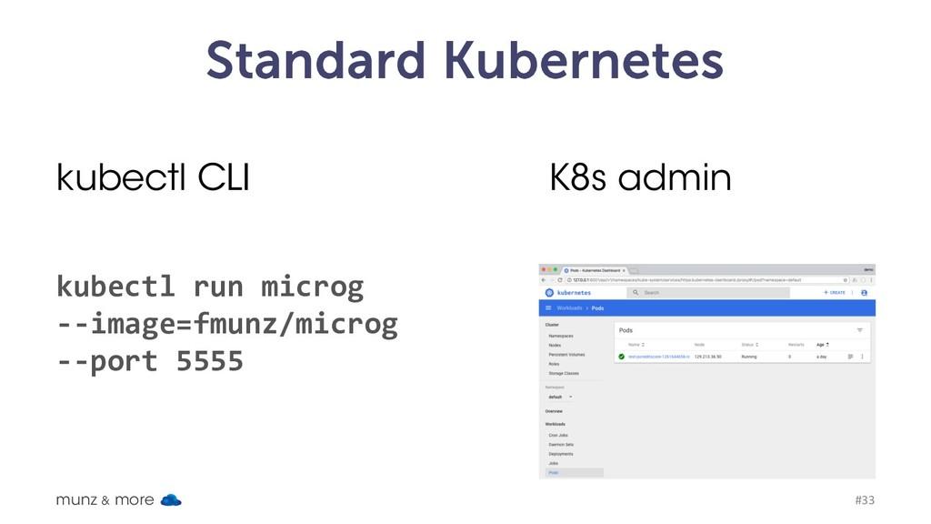 Standard Kubernetes munz & more #33 kubectl run...