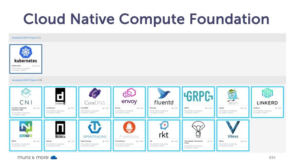 Cloud Native Compute Foundation munz & more #34