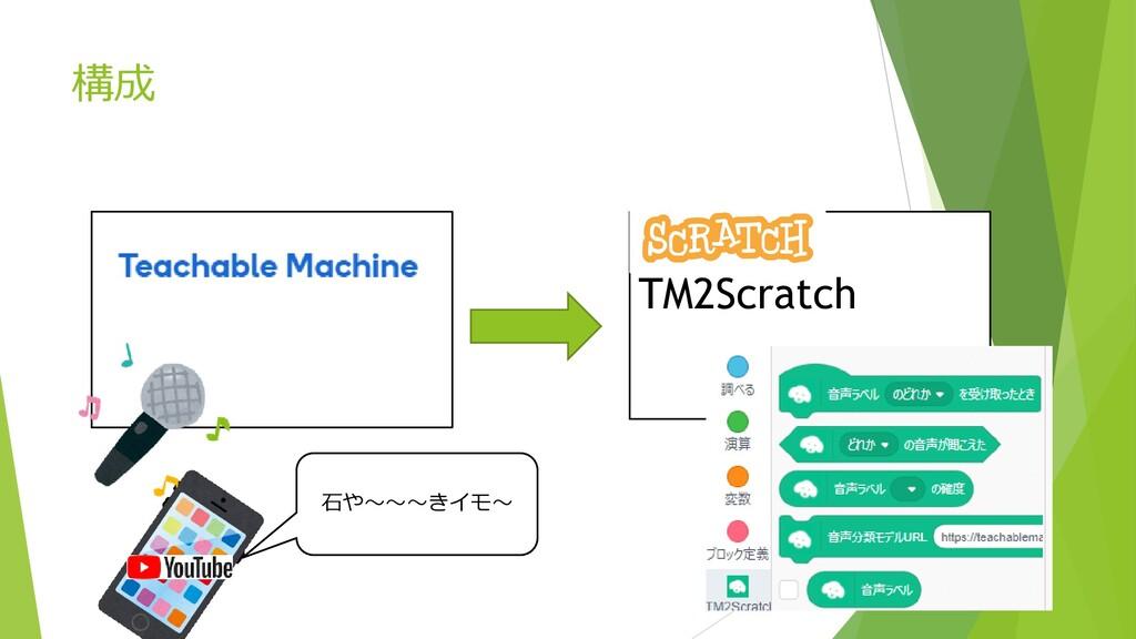 構成 TM2Scratch 石や~~~きイモ~