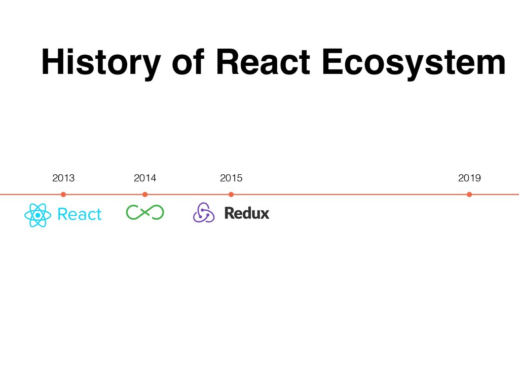 History of React Ecosystem 2013 2019 2014 2015