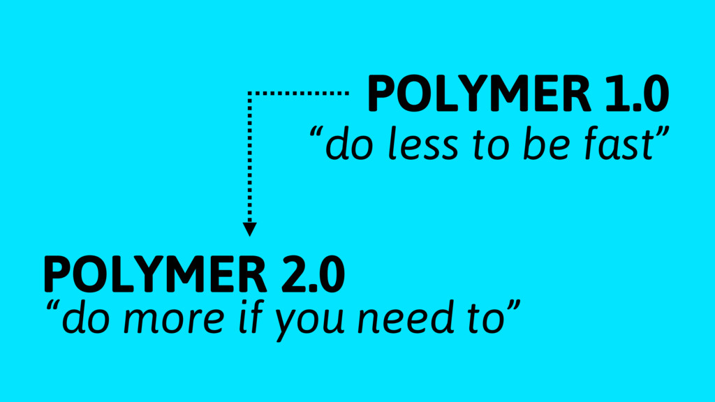 "POLYMER 1.0 POLYMER 2.0 ""do less to be fast"" ""d..."
