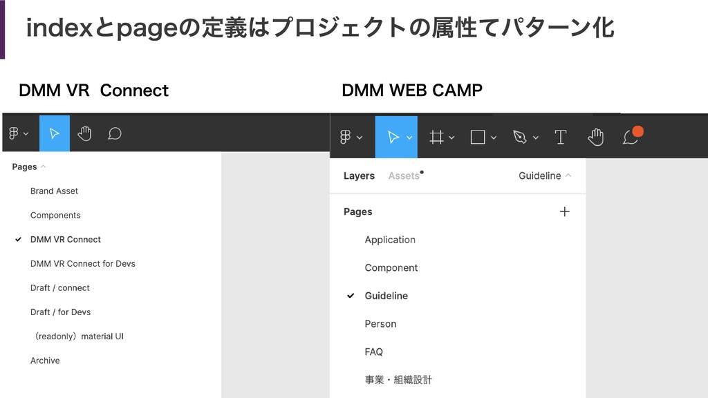 indexとpageの定義はプロジェクトの属性てパターン化 DMM VR Connect DM...