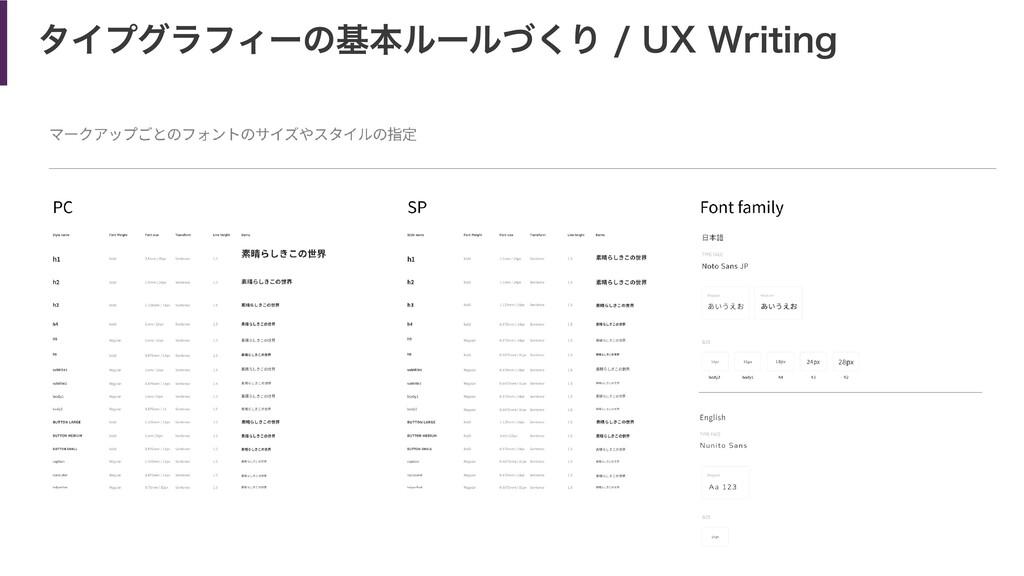 タイプグラフィーの基本ルールづくり / UX Writing