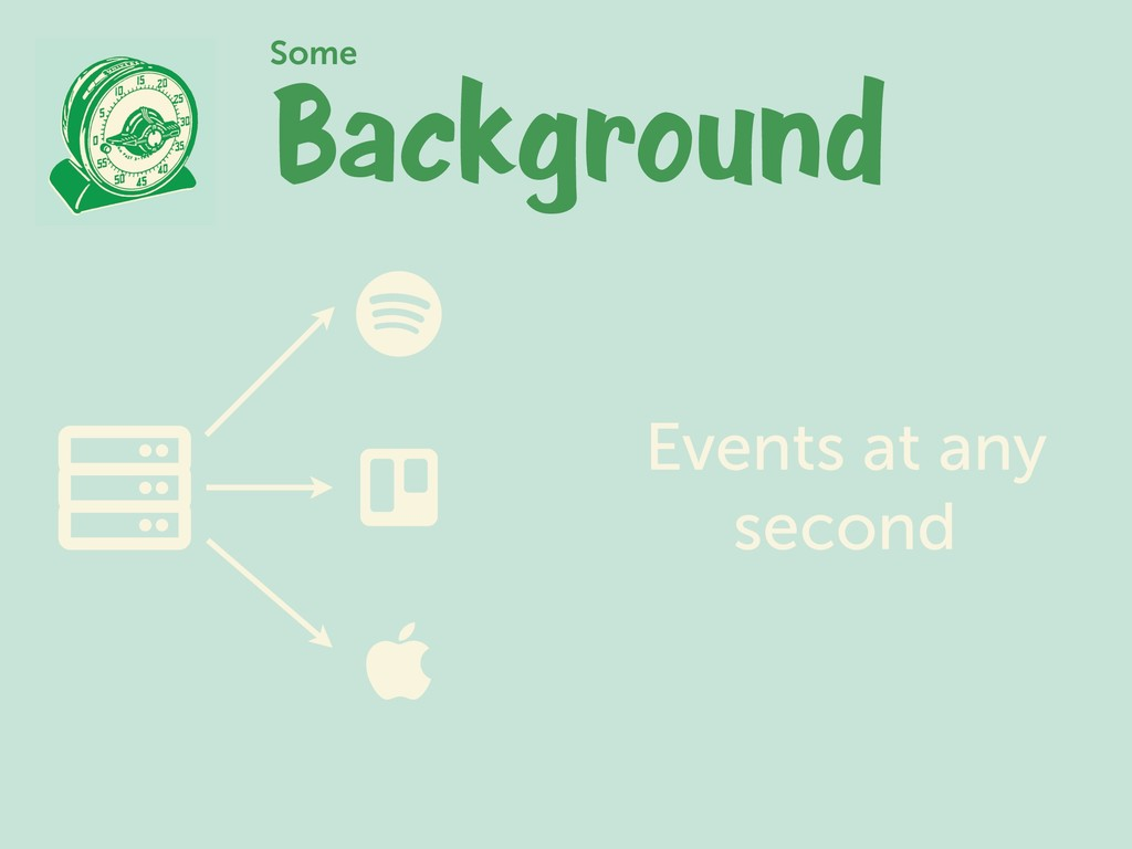Background Some Events at any second 