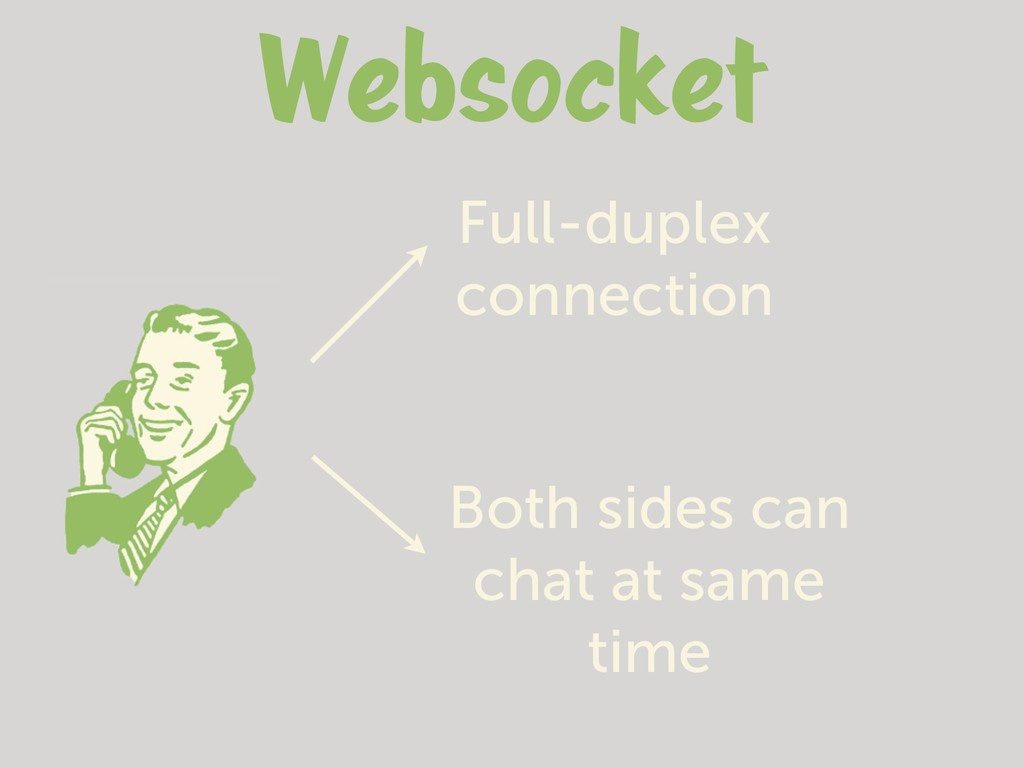 Websocket Full-duplex connection Both sides can...