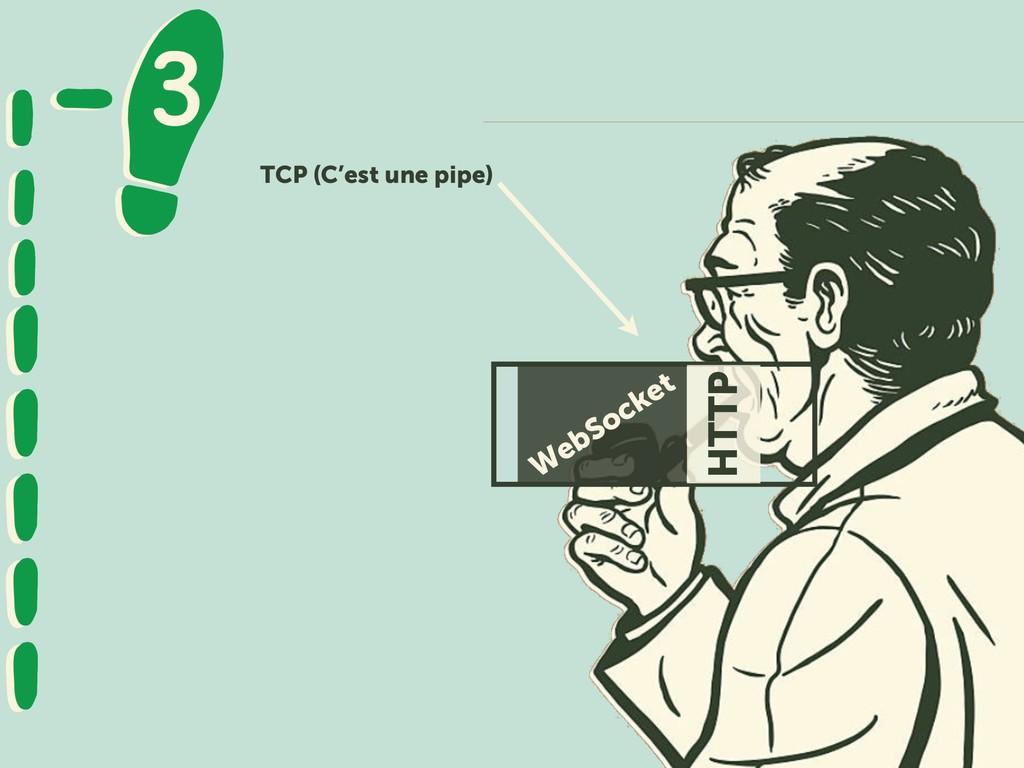 TCP (C'est une pipe) HTTP W ebSocket