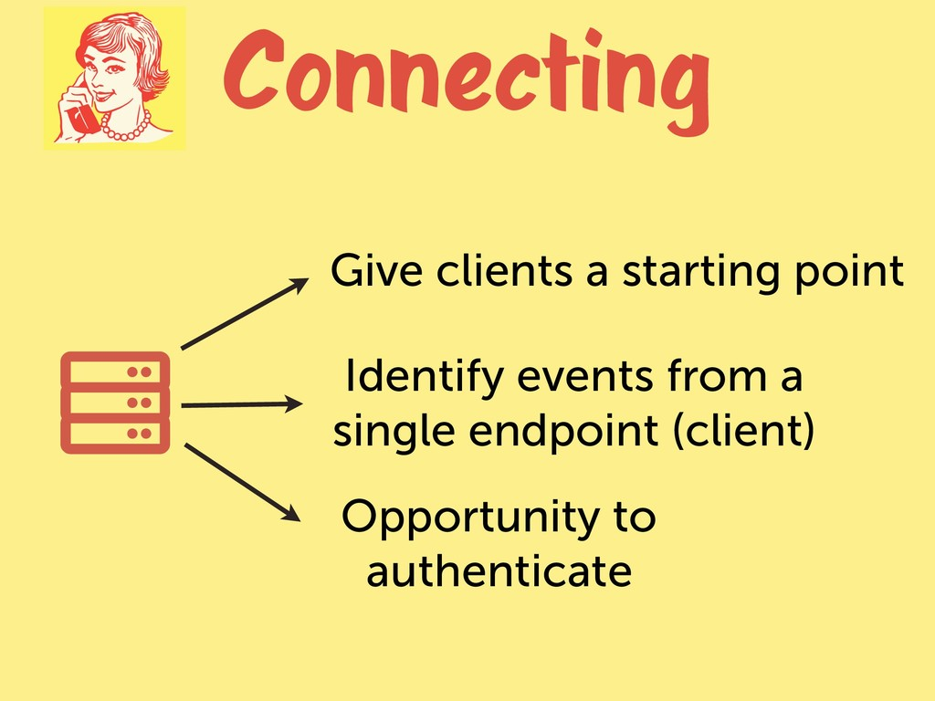 Connecting Give clients a starting point Identi...