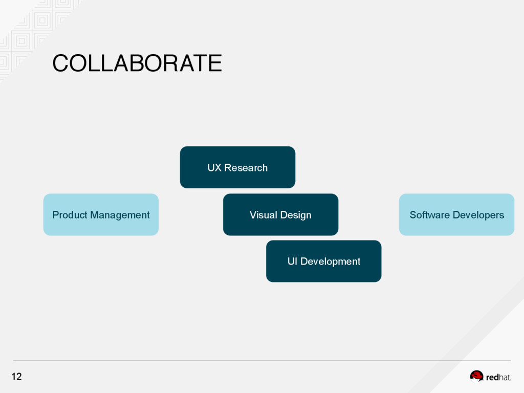 COLLABORATE 12 UX Research Visual Design UI Dev...