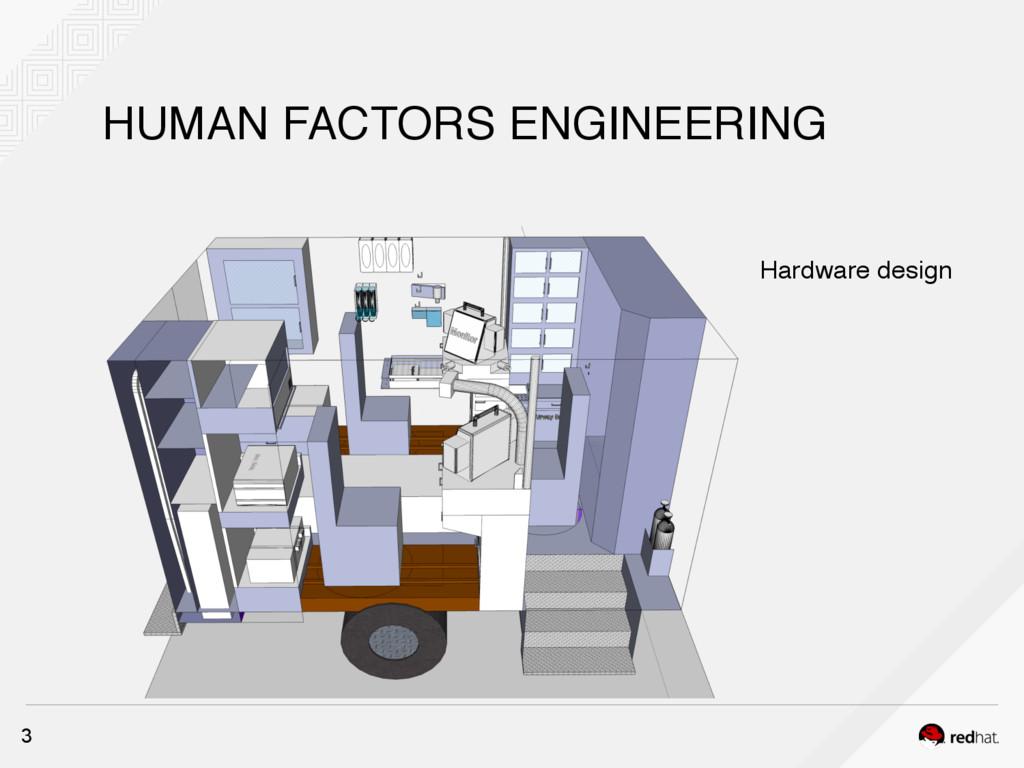 HUMAN FACTORS ENGINEERING 3 Hardware design